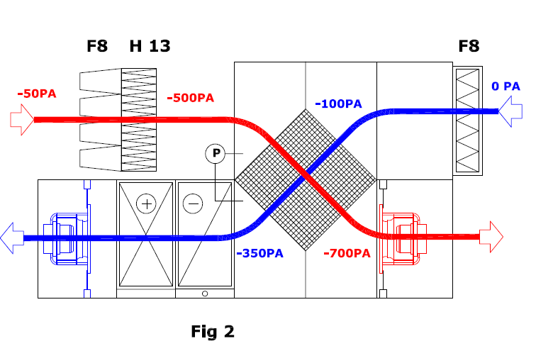 Picture-2-Who´s afraid of plate heat exchanger ?