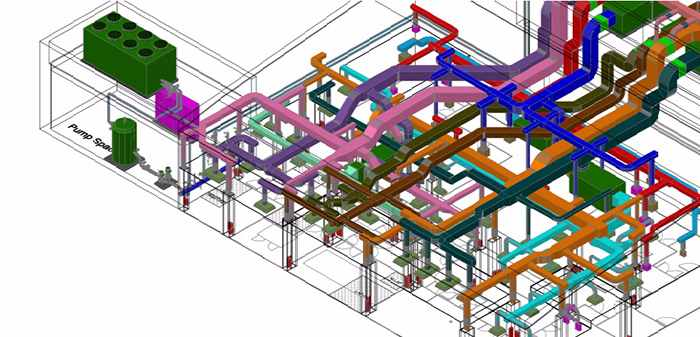 Ingeniería básica y de detalle de salas blancas