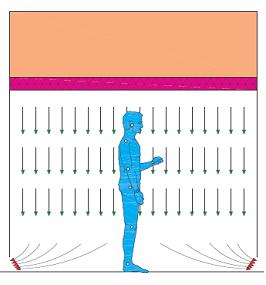 flujos laminares esquema en color