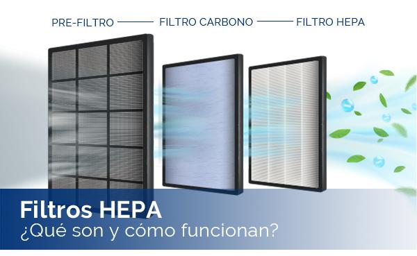 Filtros HEPA: ¿Qué son y cómo funcionan?